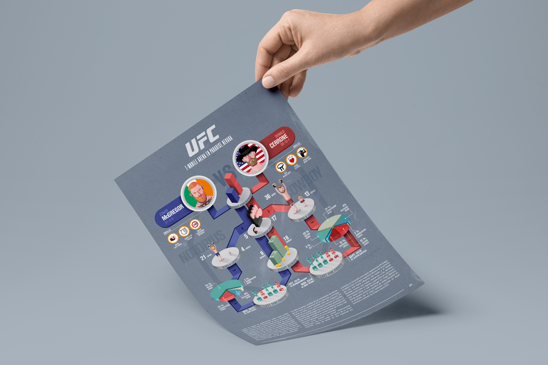 3_mmadictos_infografia_ilustracion_sport_mma_ufc_editorial